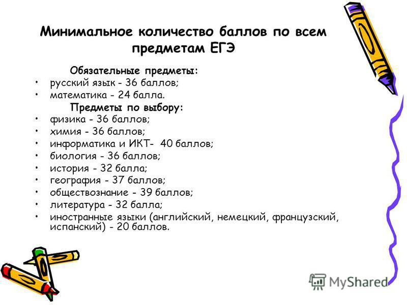Минимальное количество баллов по всем предметам ЕГЭ Обязательные предметы: русский язык - 36 баллов; математика - 24 балла. Предметы по выбору: физика - 36 баллов; химия - 36 баллов; информатика и ИКТ- 40 баллов; биология - 36 баллов; история - 32 ба