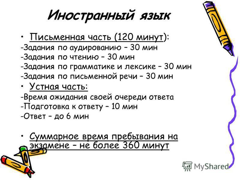 Иностранный язык Письменная часть (120 минут): -Задания по аудированию – 30 мин -Задания по чтению – 30 мин -Задания по грамматике и лексике – 30 мин -Задания по письменной речи – 30 мин Устная часть: -Время ожидания своей очереди ответа -Подготовка