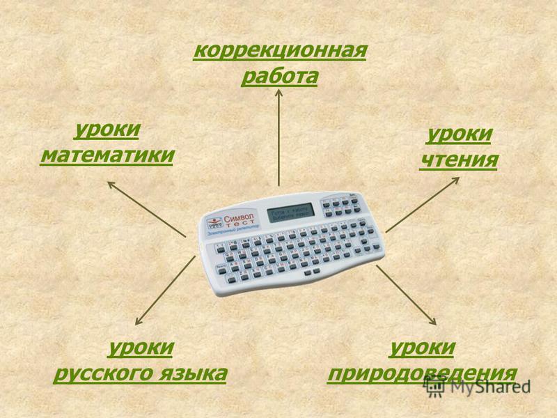 коррекционная работа уроки математики уроки русского языка уроки природоведения уроки чтения