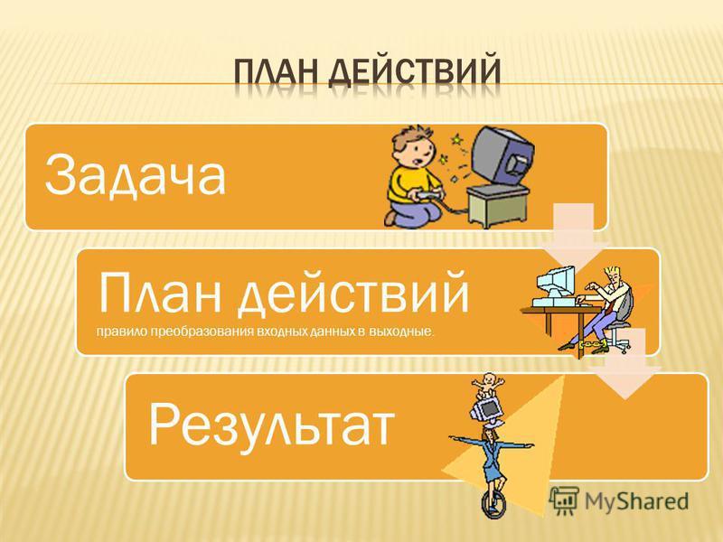 Задача План действий правило преобразования входных данных в выходные. Результат