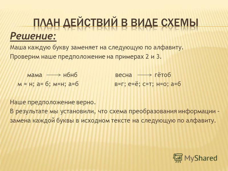 Решение: Маша каждую букву заменяет на следующую по алфавиту. Проверим наше предположение на примерах 2 и 3. мама нбнб весна гётоб м = н; а= б; м=н; а=б в=г; е=ё; с=т; н=о; а=б Наше предположение верно. В результате мы установили, что схема преобразо