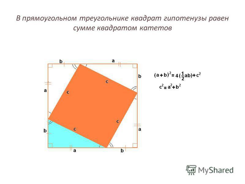 В прямоугольном треугольнике квадрат гипотенузы равен сумме квадратом катетов