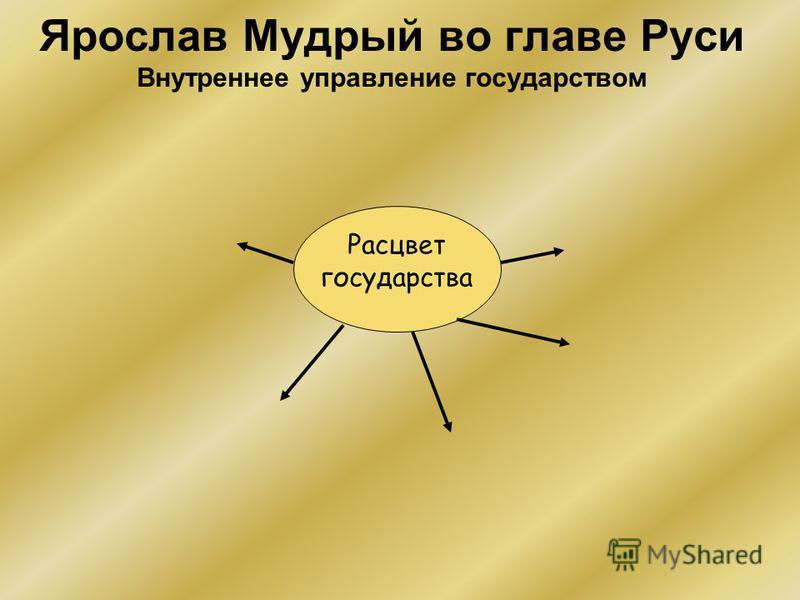 Расцвет государства Ярослав Мудрый во главе Руси Внутреннее управление государством