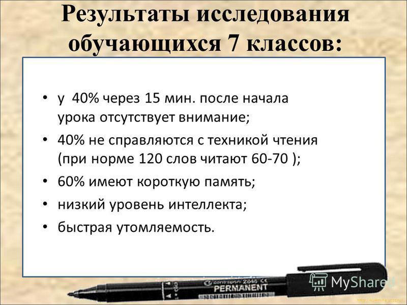 http://ku4mina.ucoz.ru/ Результаты исследования обучающихся 7 классов: у 40% через 15 мин. после начала урока отсутствует внимание; 40% не справляются с техникой чтения (при норме 120 слов читают 60-70 ); 60% имеют короткую память; низкий уровень инт