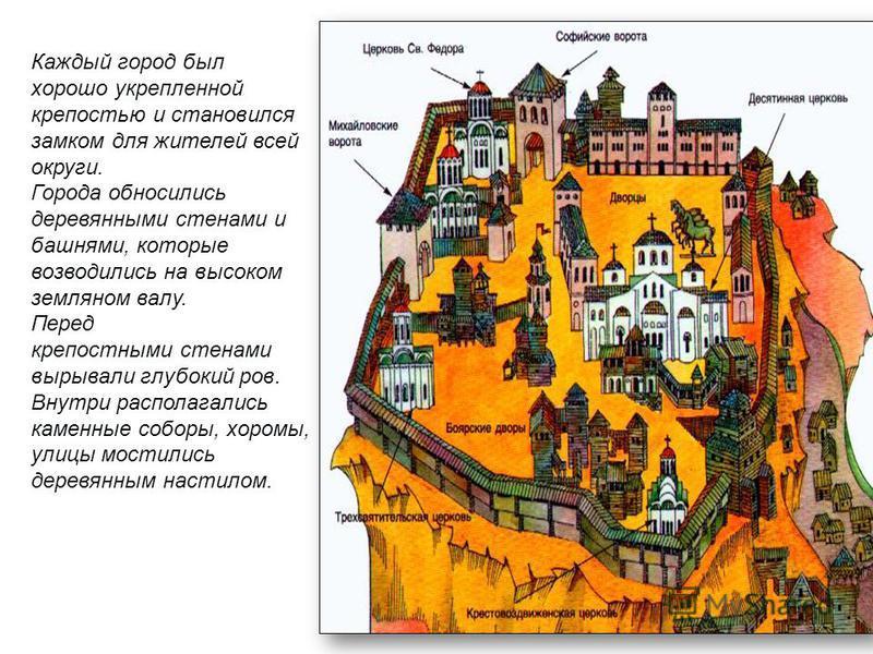 Каждый город был хорошо укрепленной крепостью и становился замком для жителей всей округи. Города обносились деревянными стенами и башнями, которые возводились на высоком земляном валу. Перед крепостными стенами вырывали глубокий ров. Внутри располаг