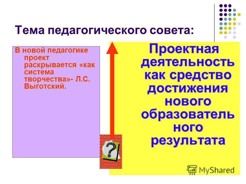 3 Тема педагогического совета: В новой педагогике проект раскрывается «как система творчества»- Л.С. Выготский. Проектная деятельность как средство достижения нового образовательного результата
