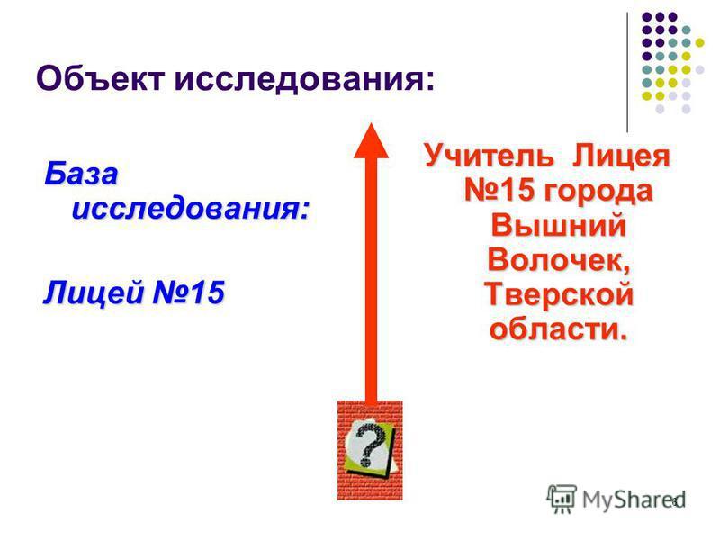 6 Объект исследования: База исследования: Лицей 15 Учитель Лицея 15 города Вышний Волочек, Тверской области.