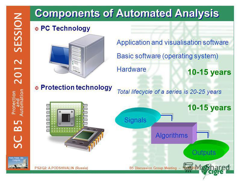 B5 Discussion Group Meeting – 31/08/2012 - 2 - 2012 SESSION SC B5 Protection and Automation Paris Palais des Congrès Components of Automated Analysis PC Technology Protection technology PS2/Q2: A.PODSHIVALIN (Russia) Application and visualisation sof