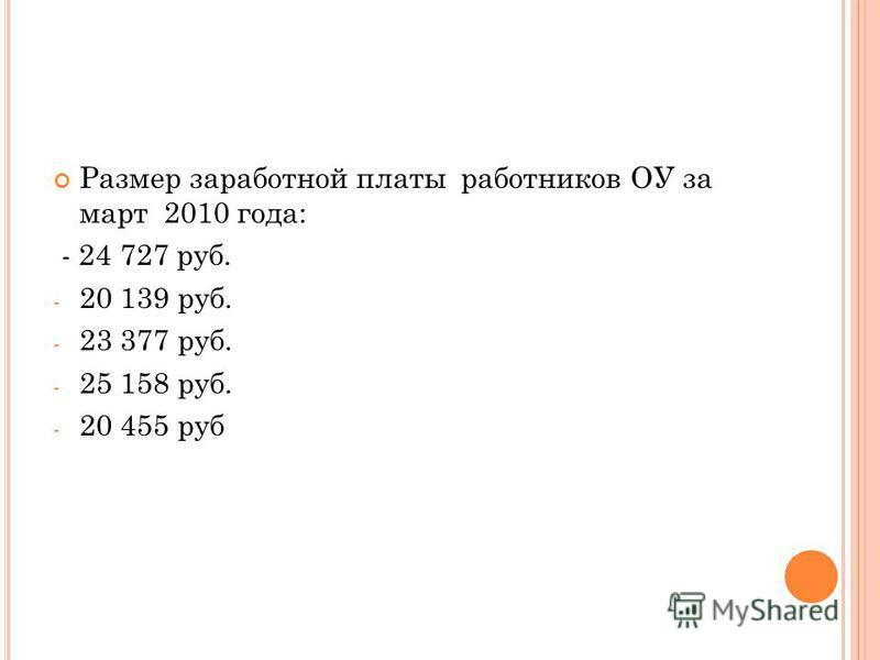 Размер заработной платы работников ОУ за март 2010 года: - 24 727 руб. - 20 139 руб. - 23 377 руб. - 25 158 руб. - 20 455 руб