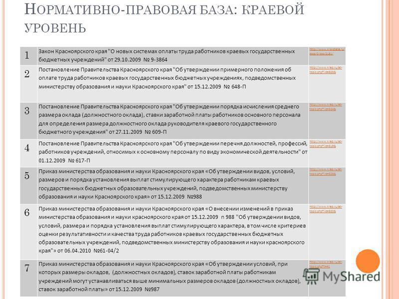 Н ОРМАТИВНО - ПРАВОВАЯ БАЗА : КРАЕВОЙ УРОВЕНЬ 1 Закон Красноярского края