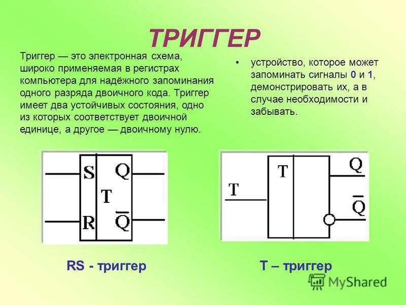 ТРИГГЕР устройство, которое может запоминать сигналы 0 и 1, демонстрировать их, а в случае необходимости и забывать. RS - триггер Т – триггер Триггер это электронная схема, широко применяемая в регистрах компьютера для надёжного запоминания одного ра