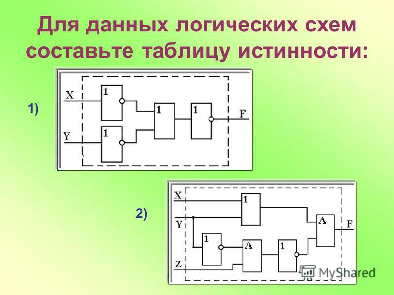 Алферьева М.К. Для данных логических схем составьте таблицу истинности: 1) 2)