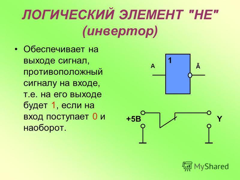 ЛОГИЧЕСКИЙ ЭЛЕМЕНТ НЕ (инвертор) Обеспечивает на выходе сигнал, противоположный сигналу на входе, т.е. на его выходе будет 1, если на вход поступает 0 и наоборот. 1 A Ā Y+5B
