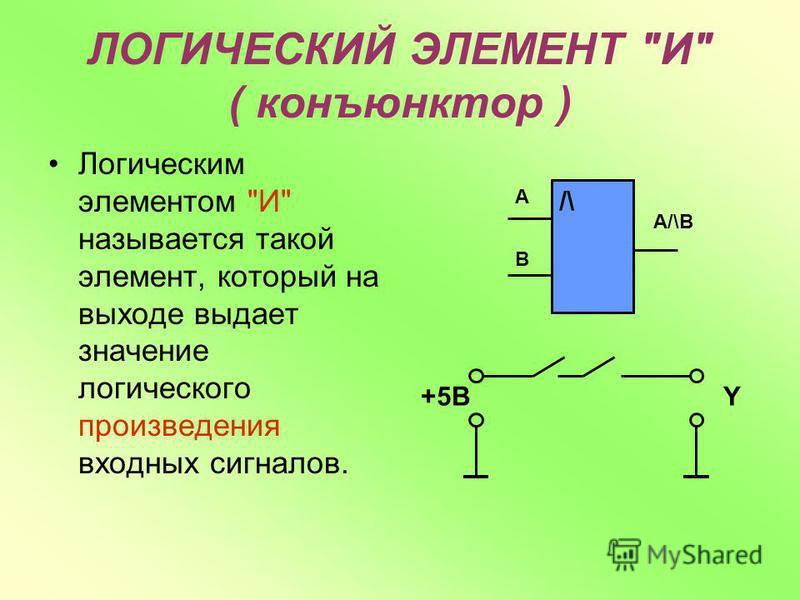 ЛОГИЧЕСКИЙ ЭЛЕМЕНТ И ( конъюнктор ) Логическим элементом И называется такой элемент, который на выходе выдает значение логического произведения входных сигналов. /\ A A/\B B Y+5B