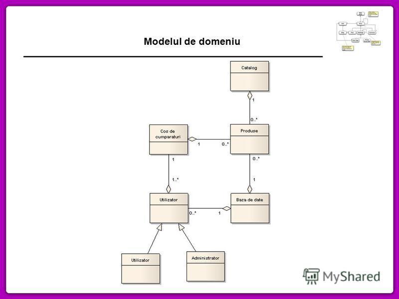Modelul de domeniu