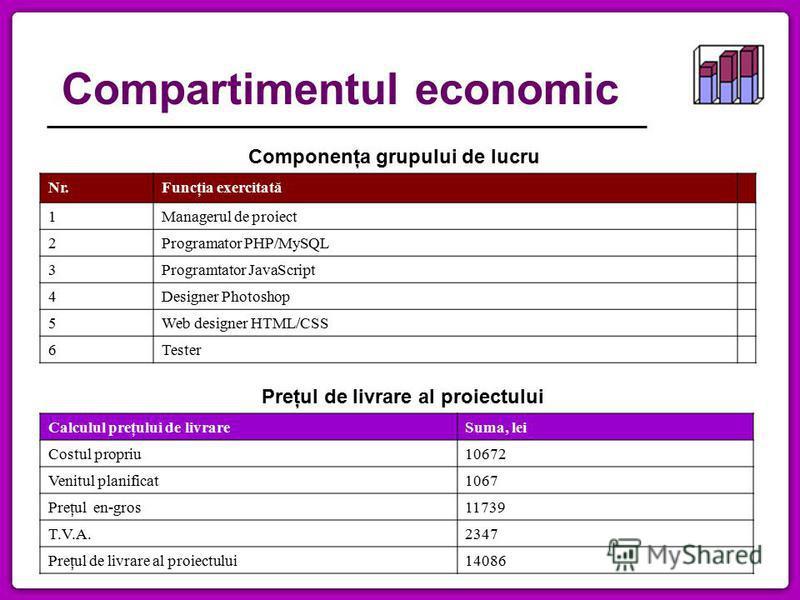 Compartimentul economic Nr.Funcţia exercitată 1Managerul de proiect 2Programator PHP/MySQL 3Programtator JavaScript 4Designer Photoshop 5Web designer HTML/CSS 6Tester Nr. Componenţa grupului de lucru Calculul preţului de livrareSuma, lei Costul propr