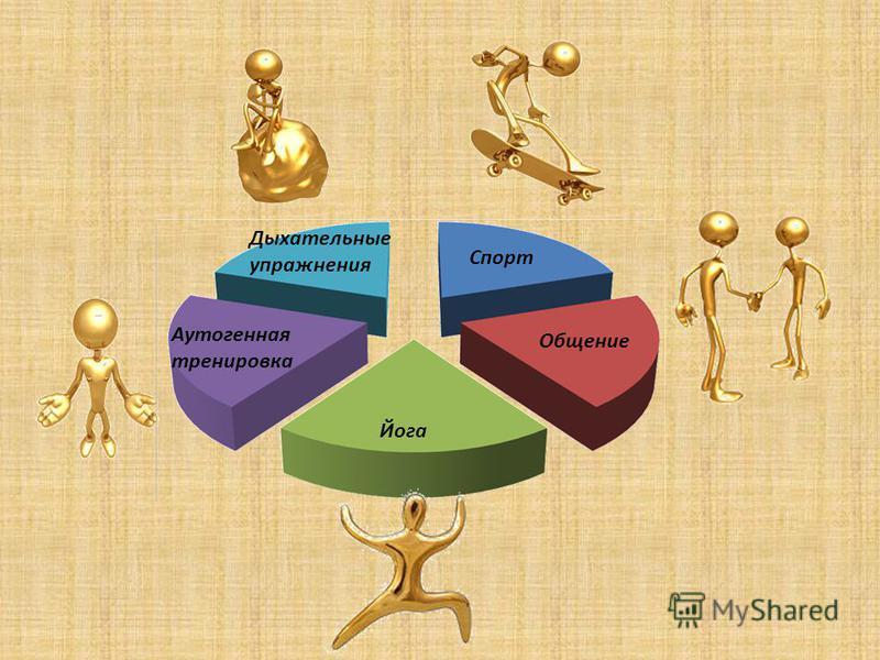 Аутогенная тренировка Дыхательные упражнения Йога Спорт Общение