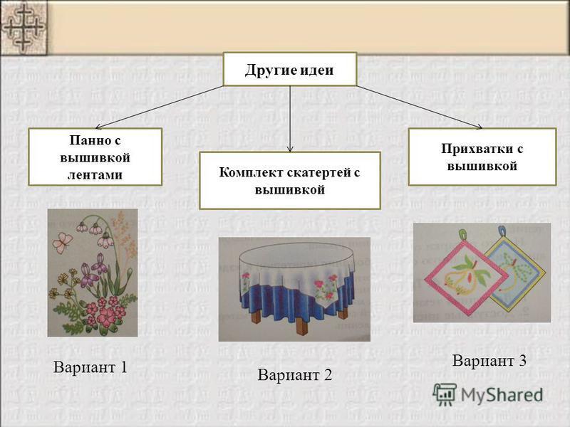 Вариант 1 Другие идеи Панно с вышивкой лентами Комплект скатертей с вышивкой Прихватки с вышивкой Вариант 2 Вариант 3