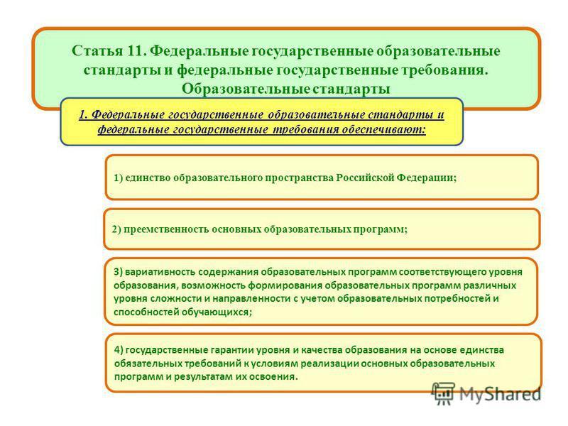 образовательных учреждениях 1) единство образовательного пространства Российской Федерации; Статья 11. Федеральные государственные образовательные стандарты и федеральные государственные требования. Образовательные стандарты 2) преемственность основн