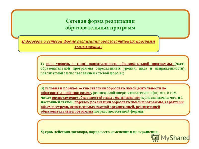 образовательных учреждениях 1) вид, уровень и (или) направленность образовательной программы (часть образовательной программы определенных уровня, вида и направленности), реализуемой с использованием сетевой формы; Сетевая форма реализации образовате