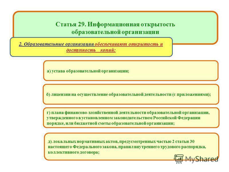 образовательных учреждениях а) устава образовательной организации; Статья 29. Информационная открытость образовательной организации б) лицензии на осуществление образовательной деятельности (с приложениями); д) локальных нормативных актов, предусмотр