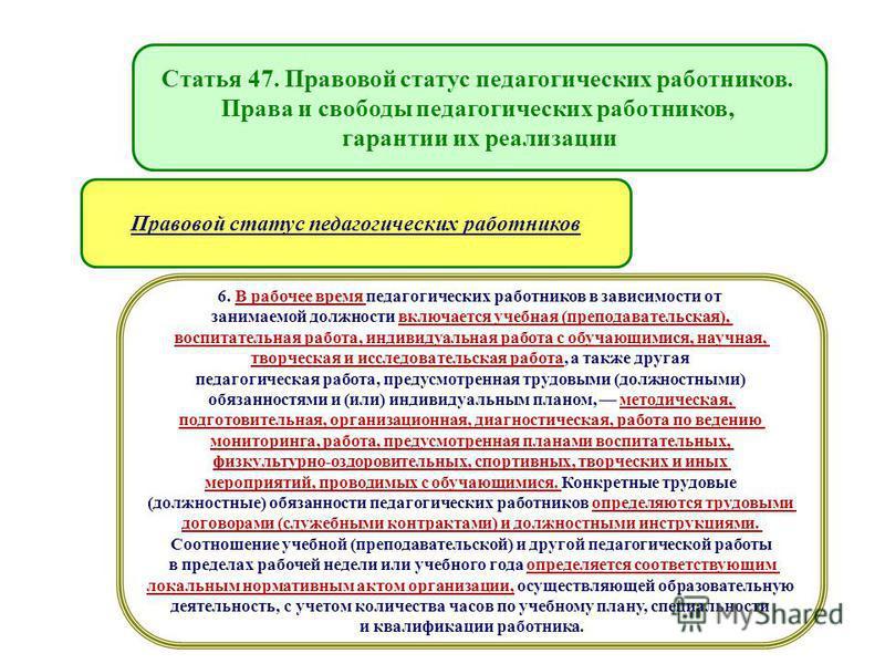 Организация образовательного процесса 6. В рабочее время педагогических работников в зависимости от занимаемой должности включается учебная (преподавательская), воспитательная работа, индивидуальная работа с обучающимися, научная, творческая и исслед
