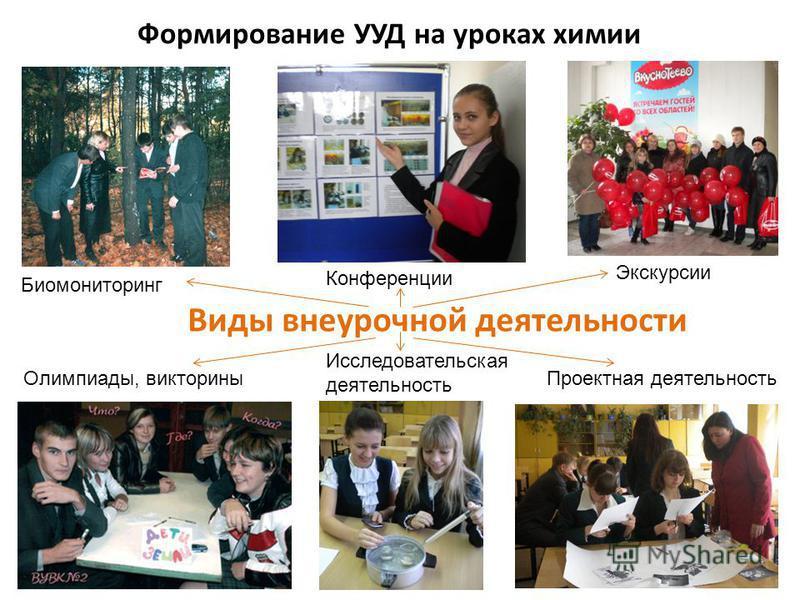 Виды внеурочной деятельности Проектная деятельность Экскурсии Конференции Биомониторинг Олимпиады, викторины Исследовательская деятельность