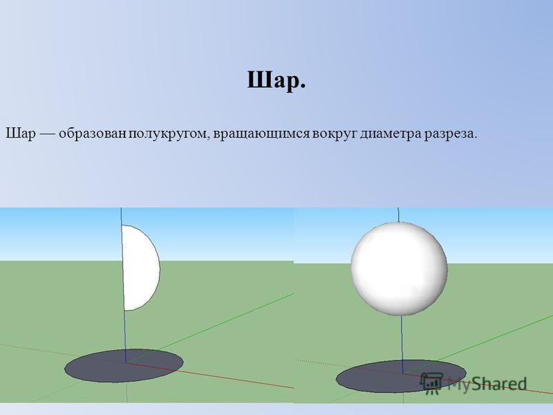 Шар. Шар образован полукругом, вращающимся вокруг диаметра разреза.