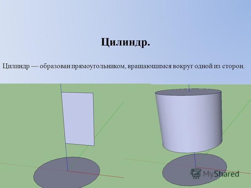 Цилиндр. Цилиндр образован прямоугольником, вращающимся вокруг одной из сторон.