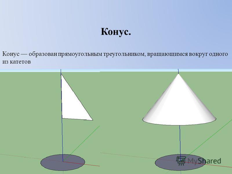 Конус. Конус образован прямоугольным треугольником, вращающимся вокруг одного из катетов