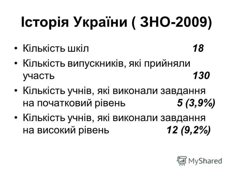 Історія України ( ЗНО-2009) Кількість шкіл 18 Кількість випускників, які прийняли участь 130 Кількість учнів, які виконали завдання на початковий рівень 5 (3,9%) Кількість учнів, які виконали завдання на високий рівень 12 (9,2%)