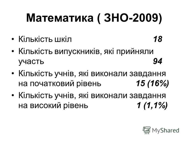 Математика ( ЗНО-2009) Кількість шкіл 18 Кількість випускників, які прийняли участь 94 Кількість учнів, які виконали завдання на початковий рівень 15 (16%) Кількість учнів, які виконали завдання на високий рівень 1 (1,1%)