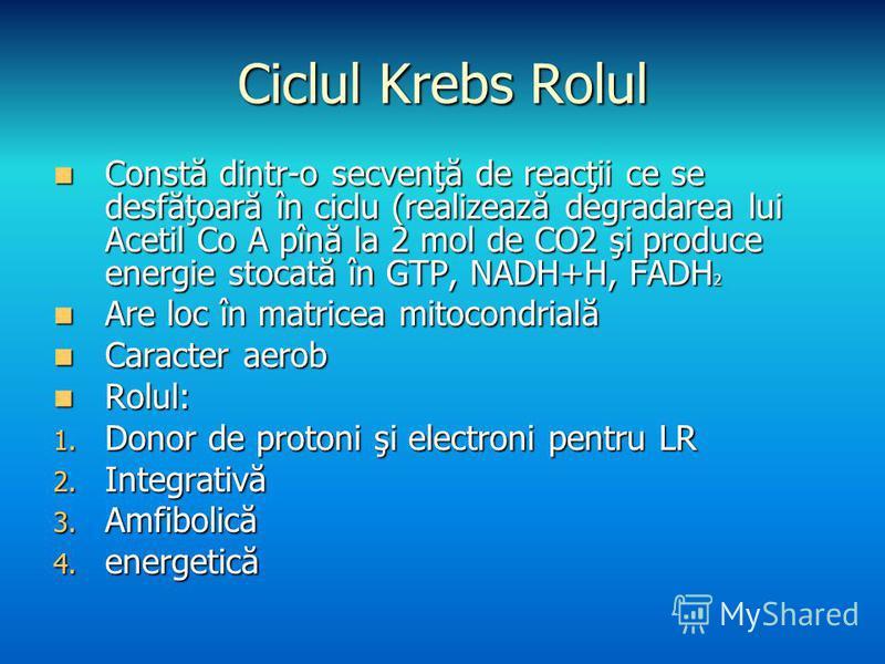 Ciclul Krebs Rolul Constă dintr-o secvenţă de reacţii ce se desfăţoară în ciclu (realizează degradarea lui Acetil Co A pînă la 2 mol de CO2 şi produce energie stocată în GTP, NADH+H, FADH 2 Constă dintr-o secvenţă de reacţii ce se desfăţoară în ciclu