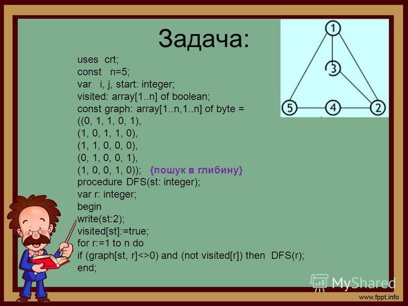 Задача: uses crt; const n=5; var i, j, start: integer; visited: array[1..n] of boolean; const graph: array[1..n,1..n] of byte = ((0, 1, 1, 0, 1), (1, 0, 1, 1, 0), (1, 1, 0, 0, 0), (0, 1, 0, 0, 1), (1, 0, 0, 1, 0)); {пошук в глибину} procedure DFS(st: