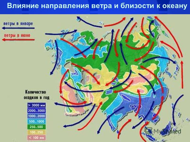 Влияние направления ветра и близости к океану