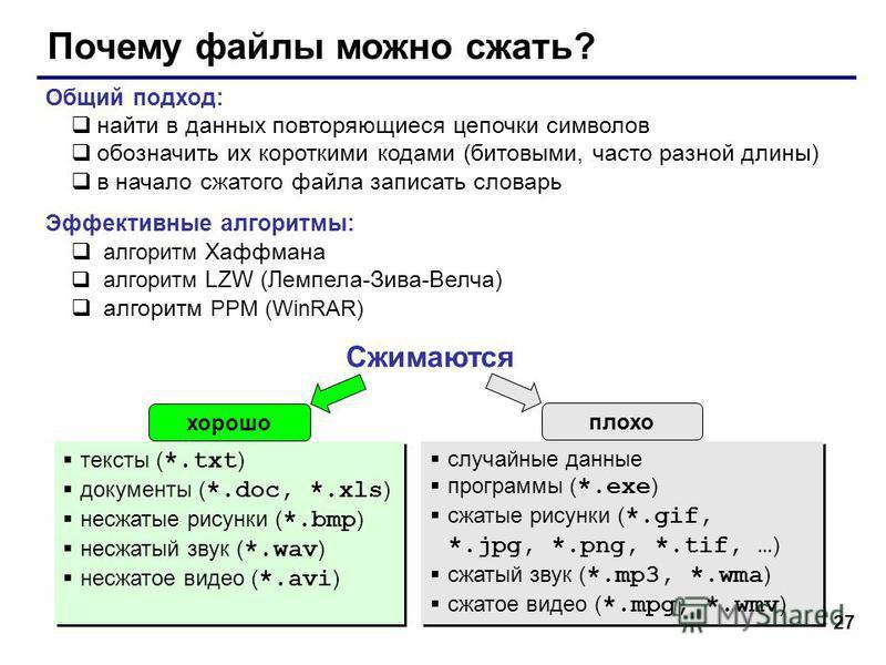 27 Почему файлы можно сжать? Общий подход: найти в данных повторяющиеся цепочки символов обозначить их короткими кодами (битовыми, часто разной длины) в начало сжатого файла записать словарь Эффективные алгоритмы: алгоритм Хаффмана алгоритм LZW (Лемп