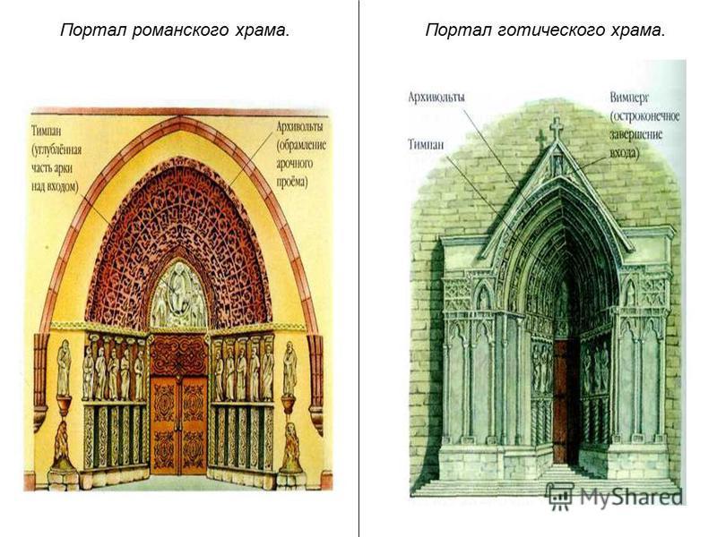 Портал готического храма.Портал романского храма.