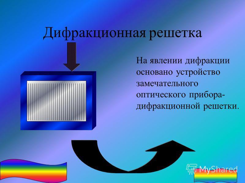 Дифракционная решетка На явлении дифракции основано устройство замечательного оптического прибора- дифракционной решетки.