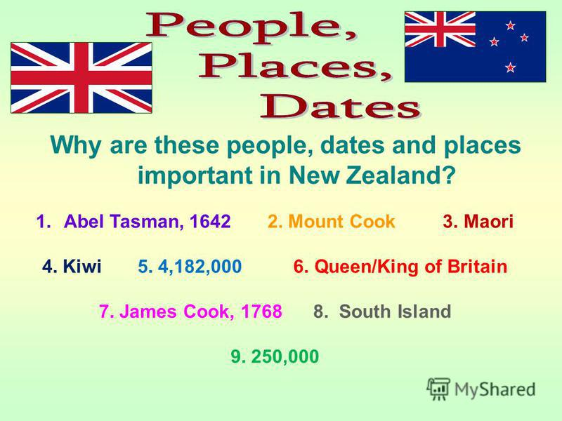 Why are these people, dates and places important in New Zealand? 1.Abel Tasman, 1642 2. Mount Cook 3. Maori 4. Kiwi 5. 4,182,000 6. Queen/King of Britain 7. James Cook, 1768 8. South Island 9. 250,000