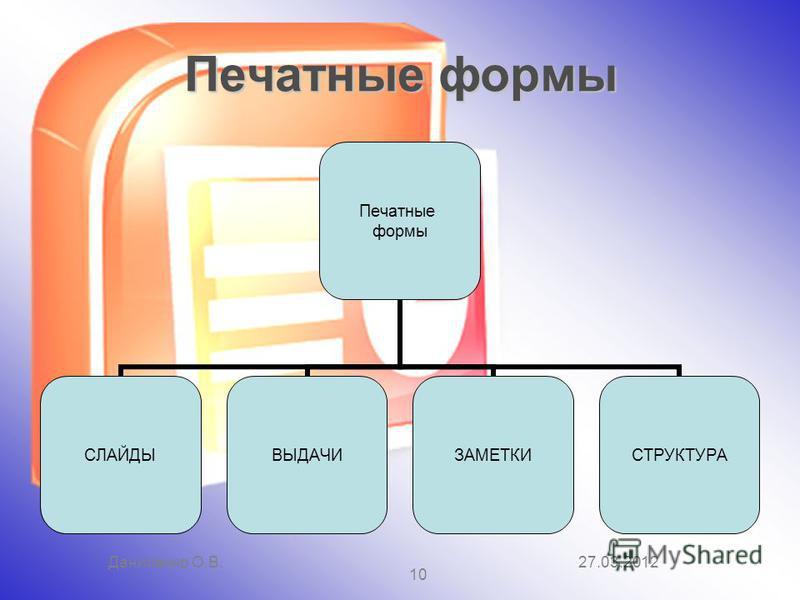 27.03.2012Даниленко О.В. 10 Печатные формы