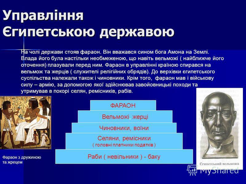 Управління Єгипетською державою ФАРАОН Вельможі, жерці Селяни, ремісники ( головні платники податків ) Раби ( невільники ) - баку Чиновники, воїни На чолі держави стояв фараон. Він вважався сином бога Амона на Землі. Влада його була настільки необмеж