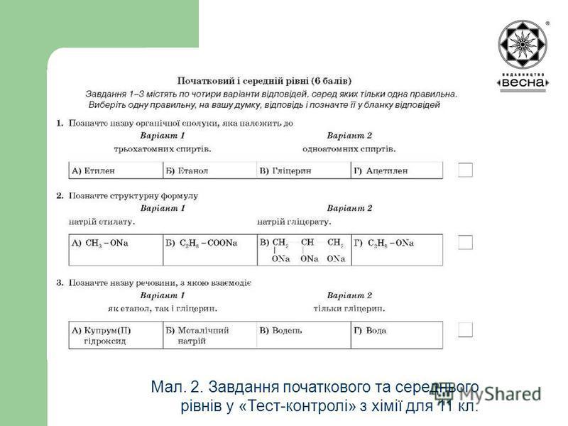 Структура посібника Мал. 2. Завдання початкового та середнього рівнів у «Тест-контролі» з хімії для 11 кл.