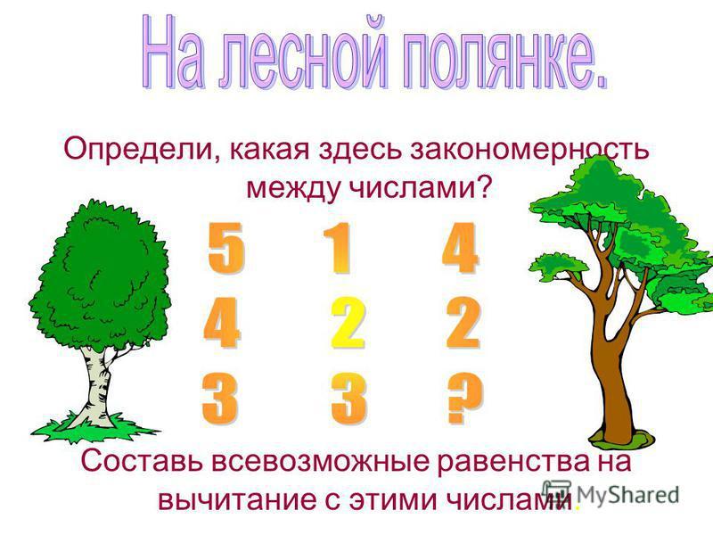 Определи, какая здесь закономерность между числами? Составь всевозможные равенства на вычитание с этими числами.