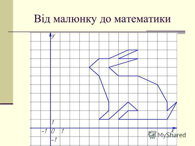 Від малюнку до математики