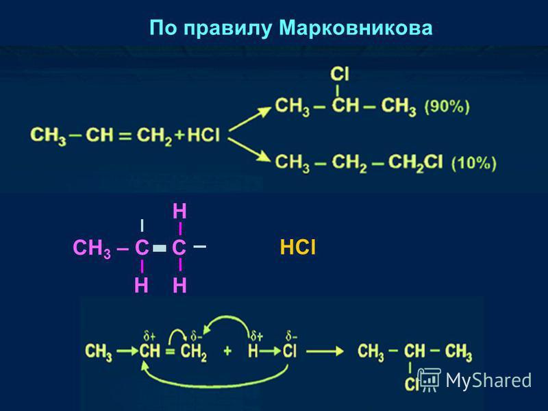 По правилу Марковникова CH 3 – C H C HCl H H