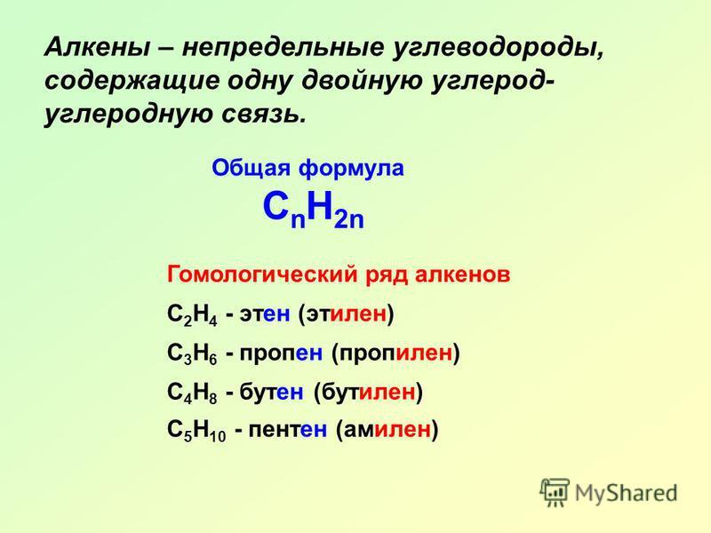 Алкены – непредельные углеводороды, содержащие одну двойную углерод- углеродную связь. C n H 2n Общая формула Гомологический ряд алкенов C 2 H 4 - этан (этилен) C 3 H 6 - пропен (пропилен) C 4 H 8 - бутен (бутилен) C 5 H 10 - пентен (амилен)