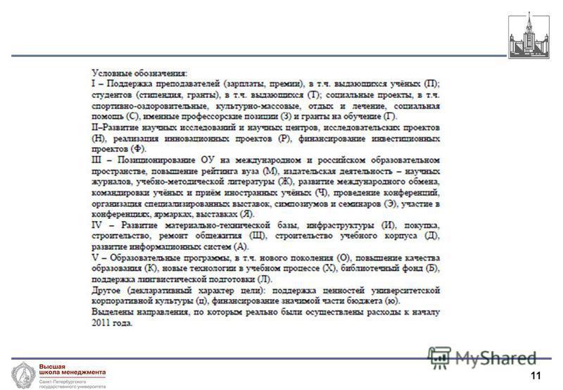 11 Молчанов И.Н. 2008