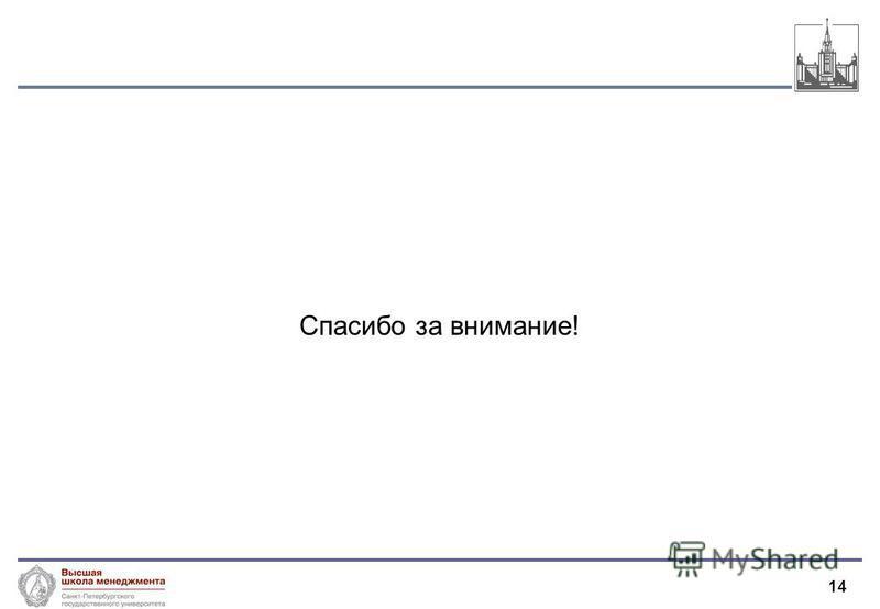 14 Молчанов И.Н. 2008 Спасибо за внимание!