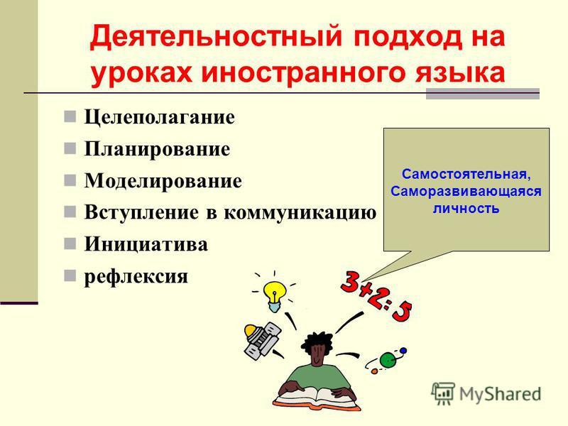 Деятельностный подход на уроках иностранного языка Целеполагание Планирование Моделирование Вступление в коммуникацию Инициатива рефлексия Самостоятельная, Саморазвивающаяся личность