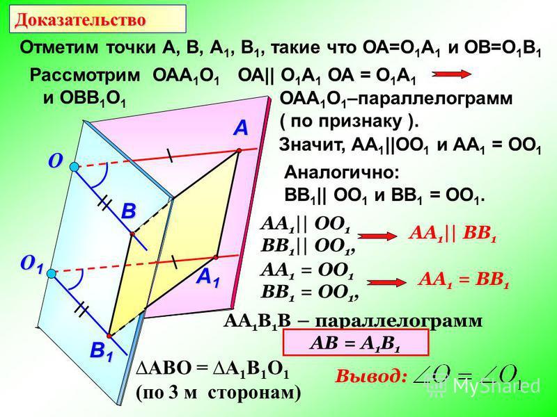 ДоказательствоО О1О1О1О1 A1A1A1A1 A B1B1B1B1 B Отметим точки А, В, А 1, В 1, такие что ОА=О 1 А 1 и ОВ=О 1 В 1 Рассмотрим ОАА 1 О 1 и ОВВ 1 О 1 ОА|| О 1 А 1 ОА = О 1 А 1 ОАА 1 О 1 –параллелограмм ( по признаку ). Значит, АА 1 ||ОО 1 и АА 1 = ОО 1 Ана